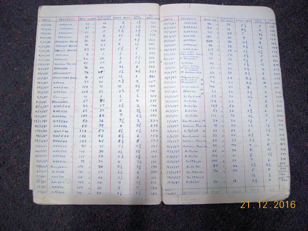 Waterponding Log Book